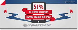 iPhoneの被害の半分以上が家庭で発生 他【PLATZ News】2012/10/19