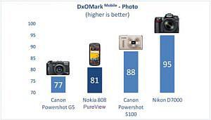 今の携帯カメラは5年前のコンデジよりいい 他【PLATZ News】2012/10/12